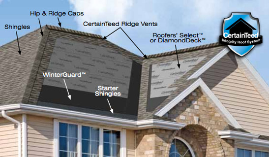 integrity roof image